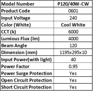 P120-40W-CW