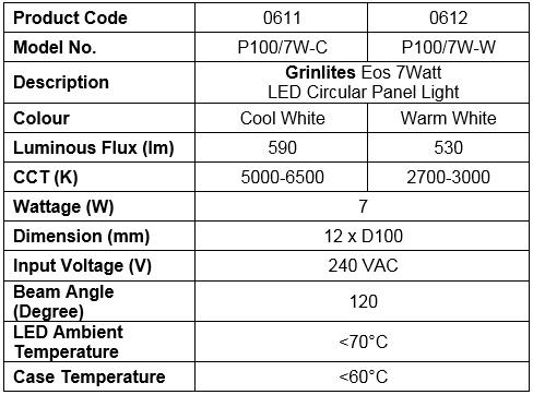 PC100-7C