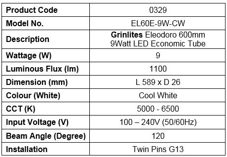 economic-tube-CW-9watt