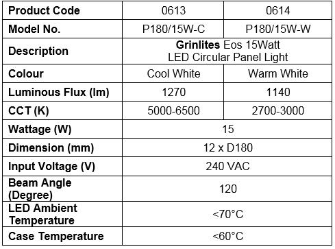 PC180-15W
