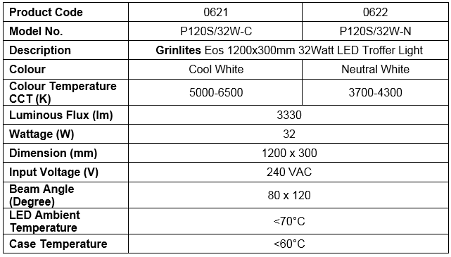 GL-Eos-Panel-Troffer-1200x300mm-32W